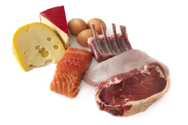 Белковая диета расписанная на неделю