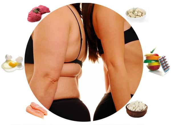 Результат белково-витаминной диеты