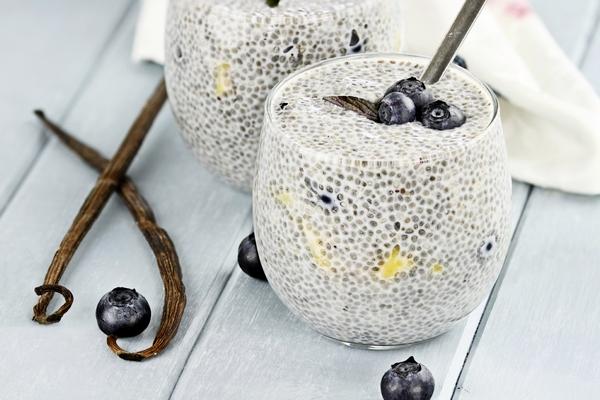 Рецепты из семян чиа для похудения