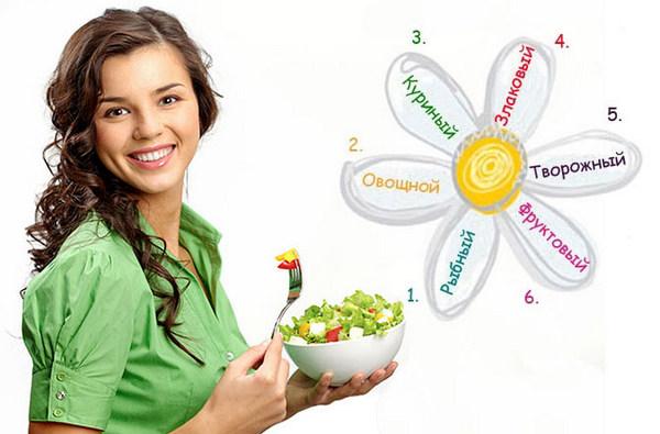 Лепестковая диета для похудения: отзывы, меню на лепестках, рецепты