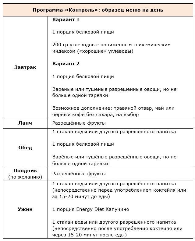 Программа Контроль Энерджи Диет: образец меню на день