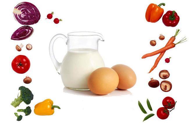 Обзор видов вегетарианства и псевдовегетарианства суть каждого течения