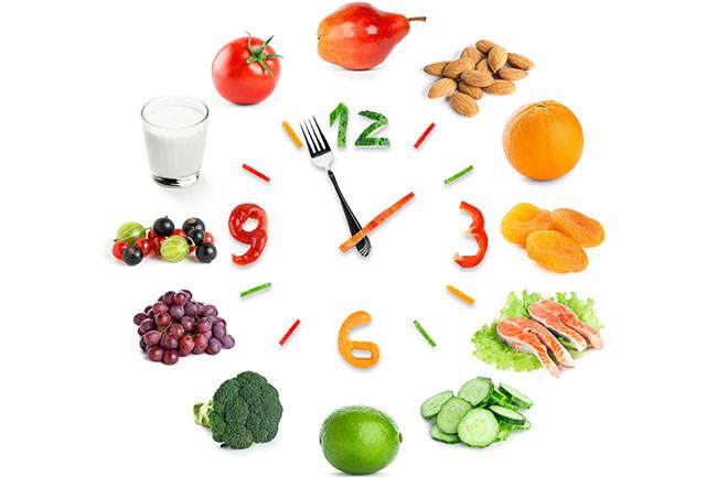 Дробная диета держим вес в норме