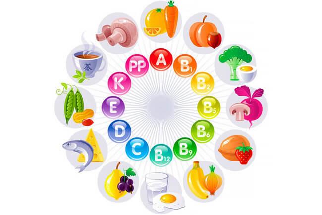 Диета аткинса практическое руководство для похудения с таблицами продуктов меню и рецептами