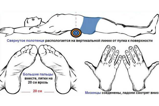 Положение тела для похудения по методу Фукуцудзи