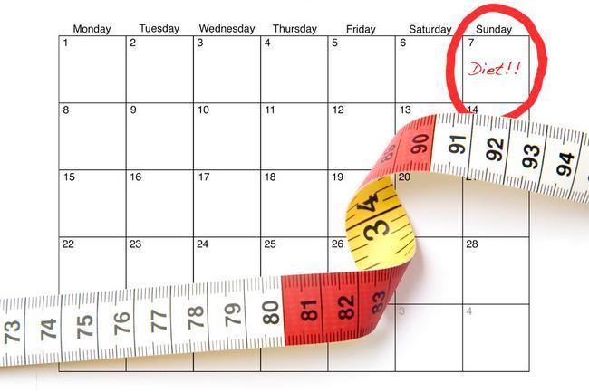 47bdeed2bd30 Чтобы составить план похудения, нужно знать, что он собой представляет,  чтобы не нагромождать его ничем лишним. Это пошаговая инструкция на каждый  день, ...