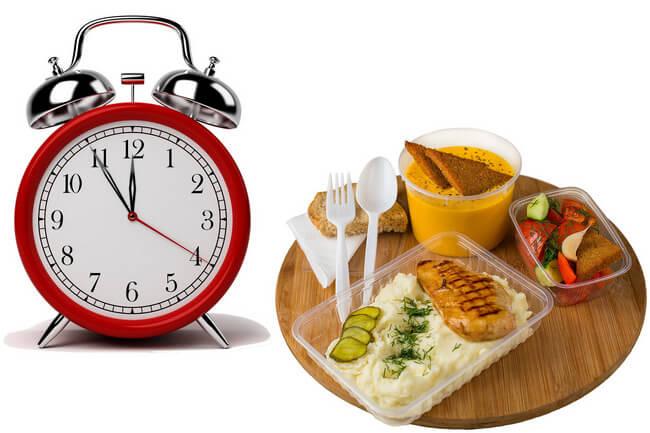 Правильное питание обед, принципы и правила, что нужно есть в обед