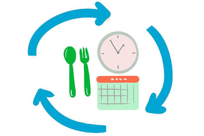 Интервальное (периодическое) голодание - что это такое: правила, схемы и меню