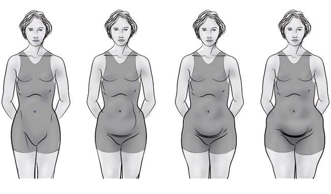 16 Гормонов изза которых набирается лишний вес как нормализовать их уровень чтобы похудеть