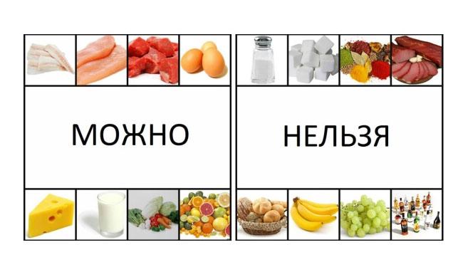 Запрещённые и разрешённые продукты при высоком сахаре в крови
