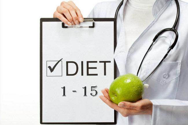 Лечебные диеты от а до я нумерация столов по певзнеру и новая система стандартных диет