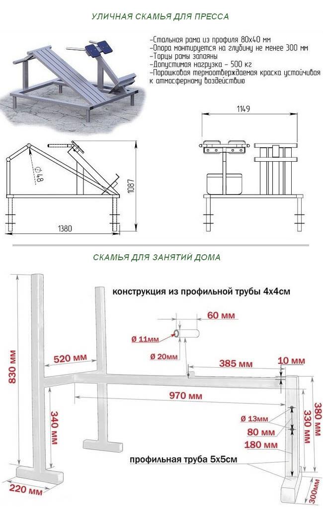 Схемы изготовления скамьи для пресса в домашних условиях