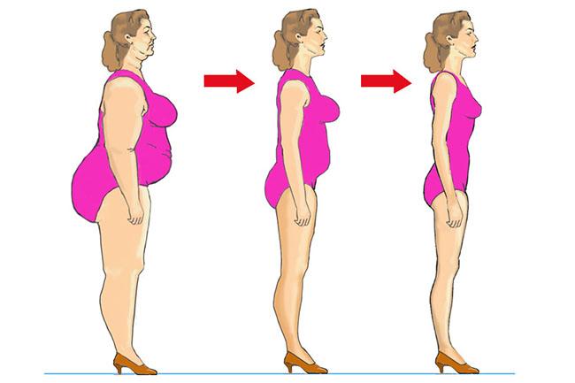 Как похудеть быстро самые эффективные способы и рекомендации специалистов