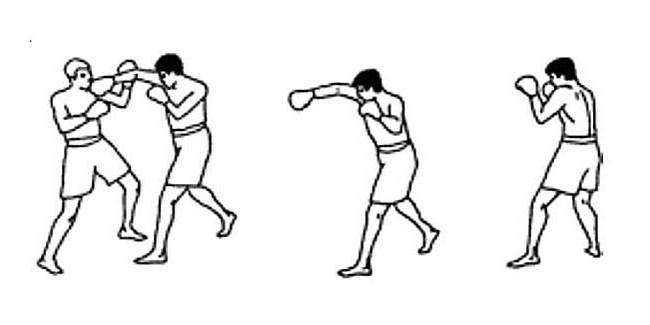 Удар в боксе Хук