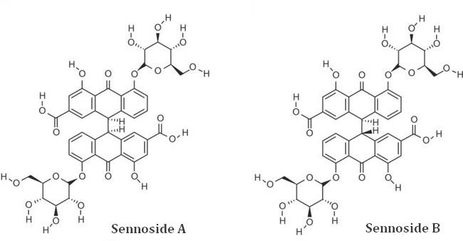 Структурная формула Sennosides A & B
