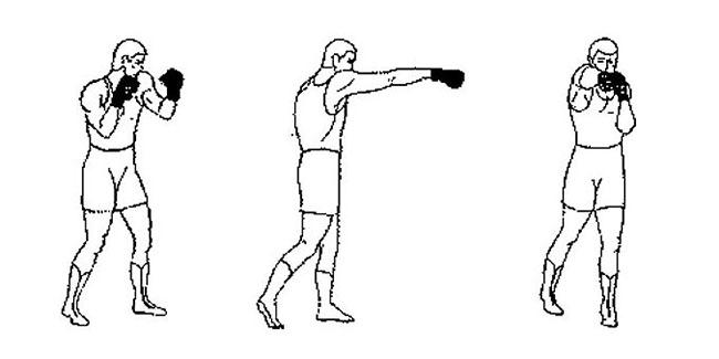 Бокс для похудения 3 программы тренировок + специальные упражнения для отработки ударов