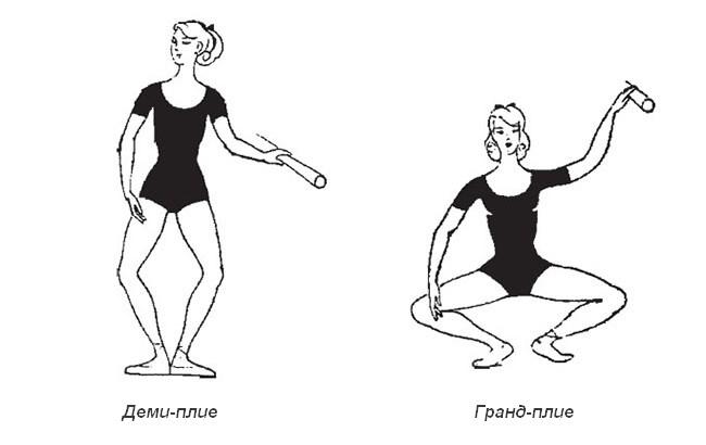 Упражнения плие для Боди-балета