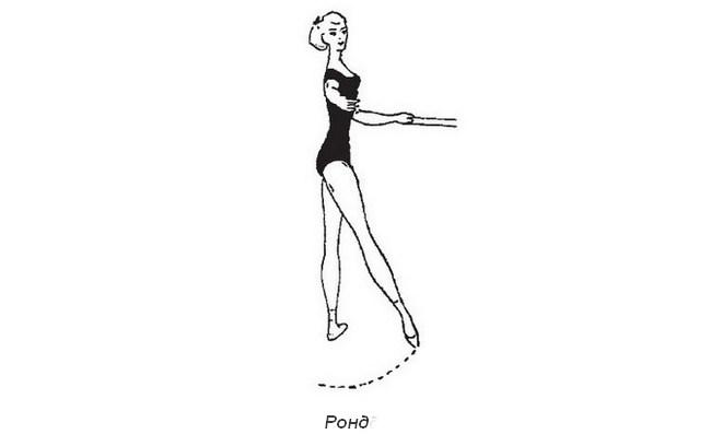 Упражнение ронд для Боди-балета