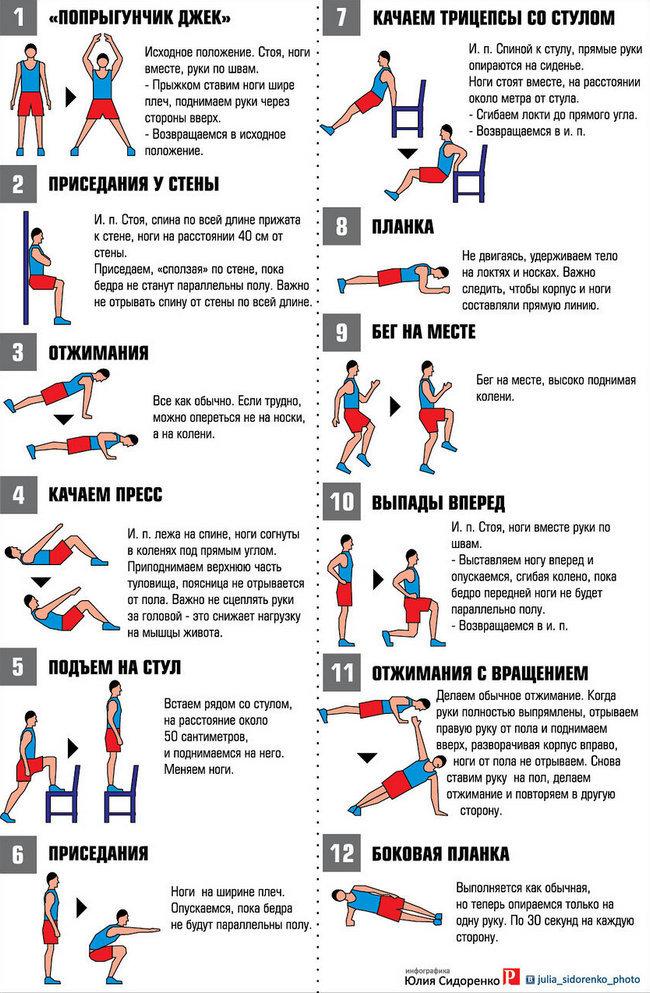 12 упражнений для интервальной тренировки