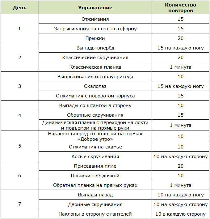 Программа функционального тренинга для мужчин