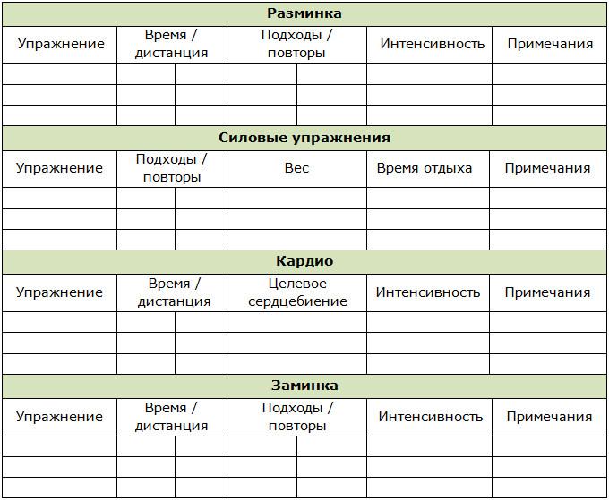 Примерный шаблон дневника тренировок