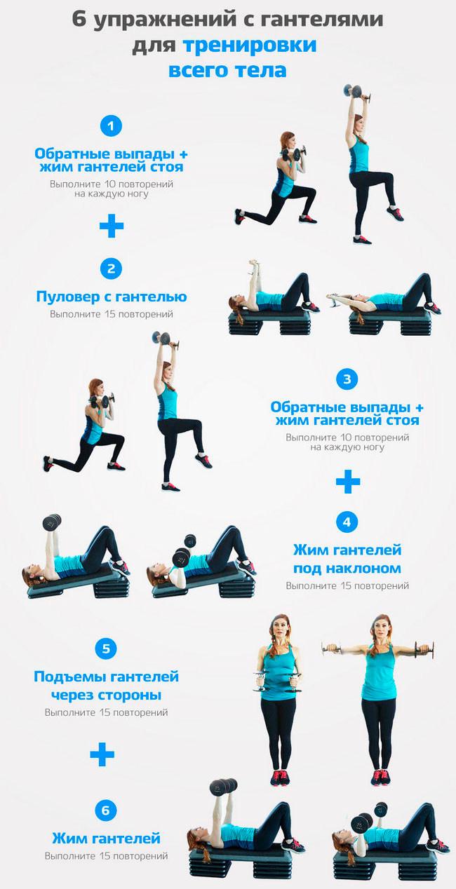 6 упражнений с гантелями для тренировки всего тела
